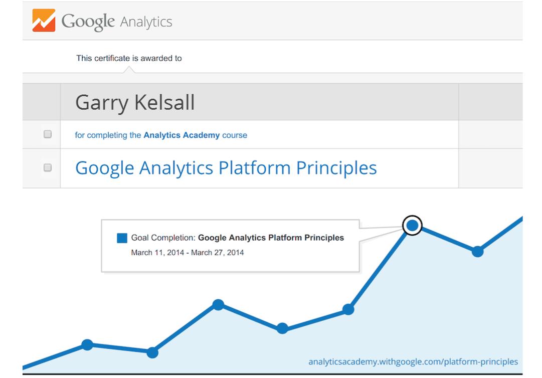Certificate In Google Analytics Platform Principles Web It Studio