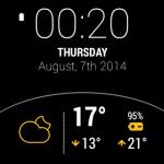 weatherface